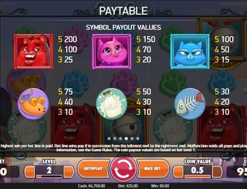 Таблица выплат автомата Copy Cats