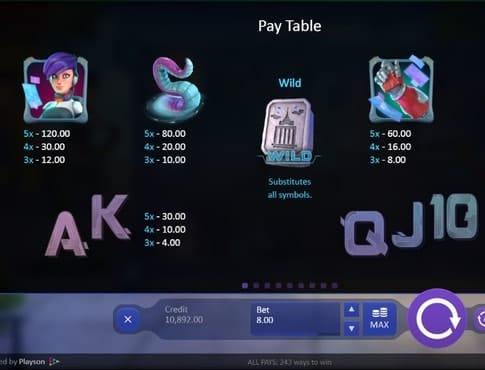 Таблица выплат в игре Time Warp Guardian