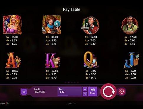 Таблица выплат в игровом аппарате Burlesque Queen