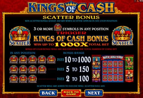 Бонусный раунд игрового автомата Kings of Cash