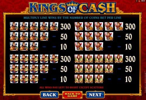 Таблица выплат в онлайн аппарате Kings of Cash