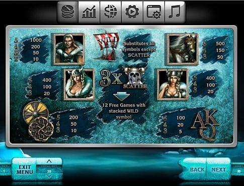 Выплаты за символы в онлайн аппарате The Vikings