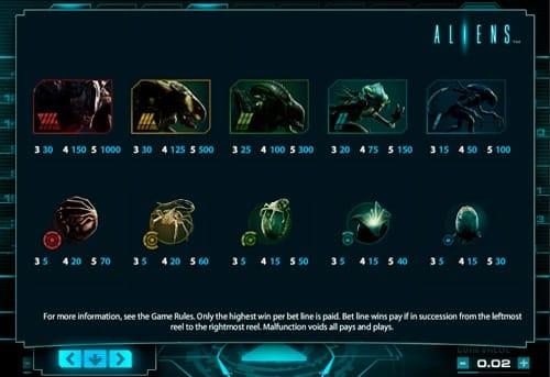 Таблица выплат в онлайн слоте Aliens