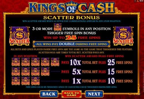 Серия фриспинов в слоте Kings of Cash